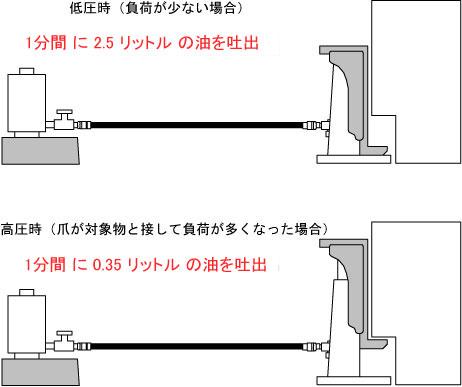 2dantosyytu_dendou[1].jpg