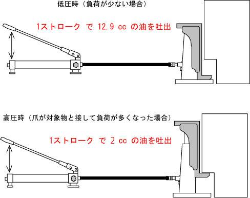 2dantosyytu_syudou[1].jpg